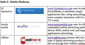 GoMo News mobile advertising list - the top 136 companies